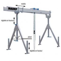 Portique poutre double en aluminium avec montants latéraux pliables.