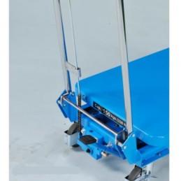 Table élévatrice 150 kg manuel Bishamon gros plan sur le système de basculement de la poignée.