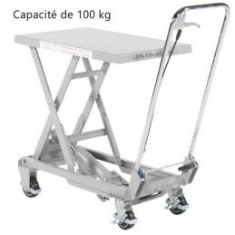 Table élévatrice manuelle aluminium capacité 100 kg