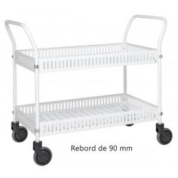Chariot manuel 2 étagères avec rebords couleur blanche