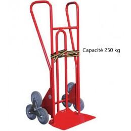 Diables escalier 250 kg avec roues non tachantes en étoile