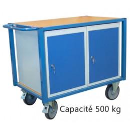 Servante d'atelier équipée 2 blocs porte 500 kg