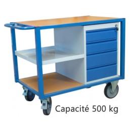 Servante d'atelier équipée 1 bloc tiroirs et 1/2 plateau tôle 500 kg