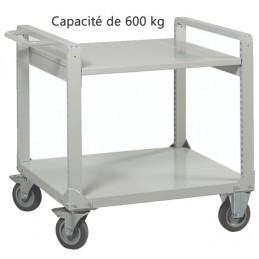 Desserte renforcée 600 kg à deux étages