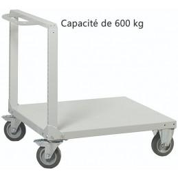 Desserte renforcée 600 kg avec un plateau