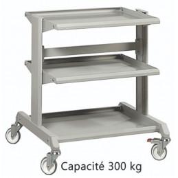 Desserte de monteur capacité 300 kg avec 2 étagères