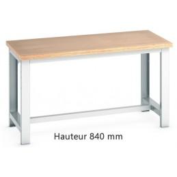Etablis de base pour atelier hauteur 840 mm
