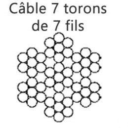 Câble 2 mm 7 torons de 7 fils