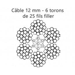 Câble 12 mm - 6 torons  de 25 fils filler