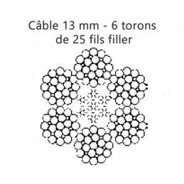 Câble 13 mm - 6 torons  de 25 fils filler
