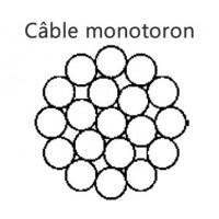 Câble monotoron