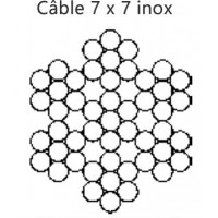 Câble 7 torons de 7 fils inox