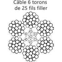 Câble 6 torons de 25 fils filler