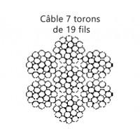 Câble de 7 torons de 19 fils