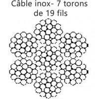 Câble inox 7 torons de 19 fils