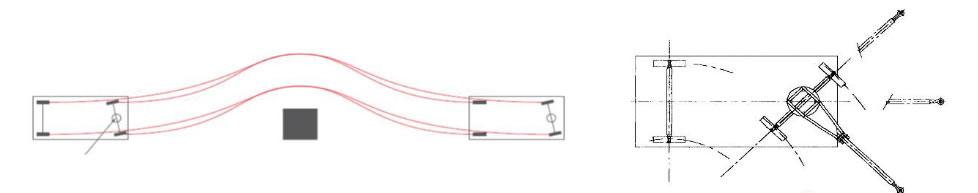 remorques industrielles tractable avec 1 essieur directeur