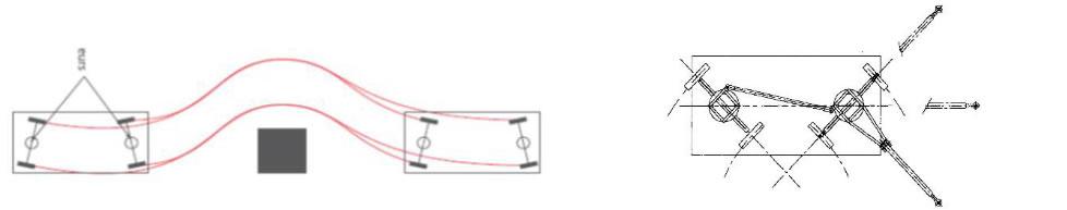 remorques industrielles tractable avec deux essieux directeurs